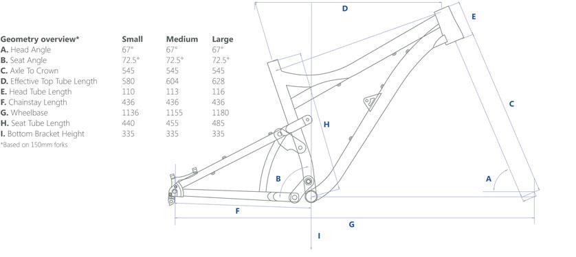 Hex2015_Geometry