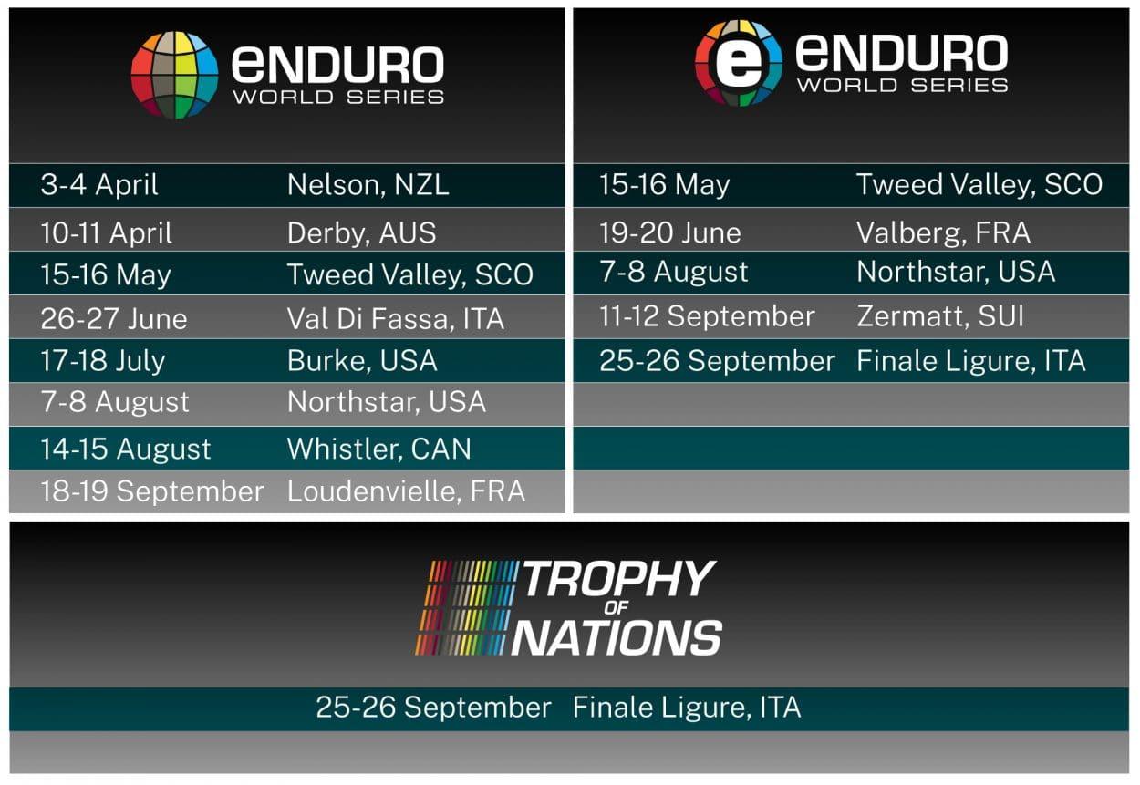 Calendrier Enduro World Series 2021 | Magazine d'action de vélo de